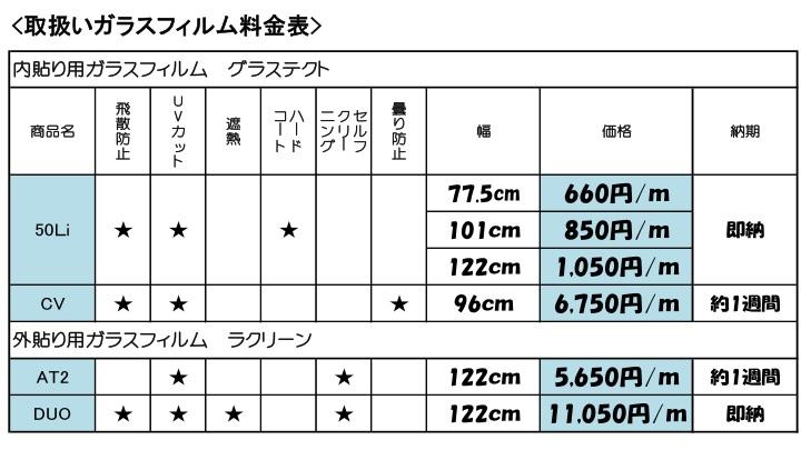取扱いガラスフィルム料金表